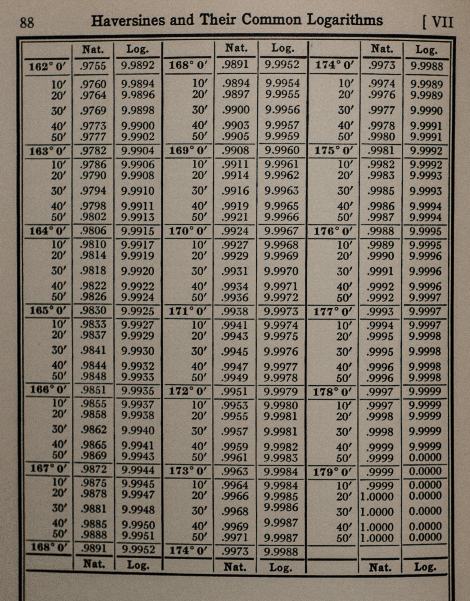 Sight Reduction Tables 229 Vol.4 Latitudes 45 - 60, Inclusive